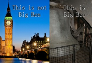 The Casting of Big Ben