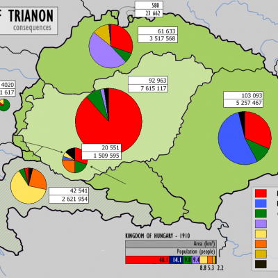 4th June 1920: Treaty of Trianon signed with Hungary after the First World War