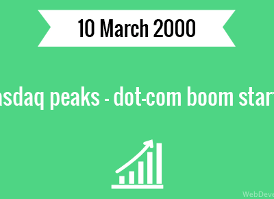 10th March 2000: The NASDAQ index peaks at the height of the dot-com bubble