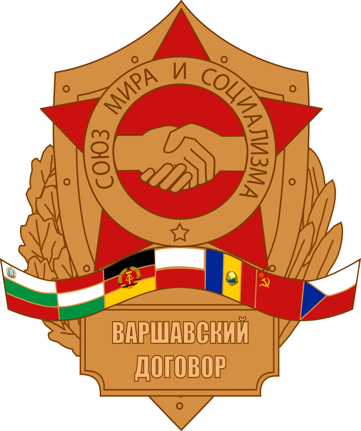14th May 1955: The establishment of the Warsaw Pact | HistoryPod